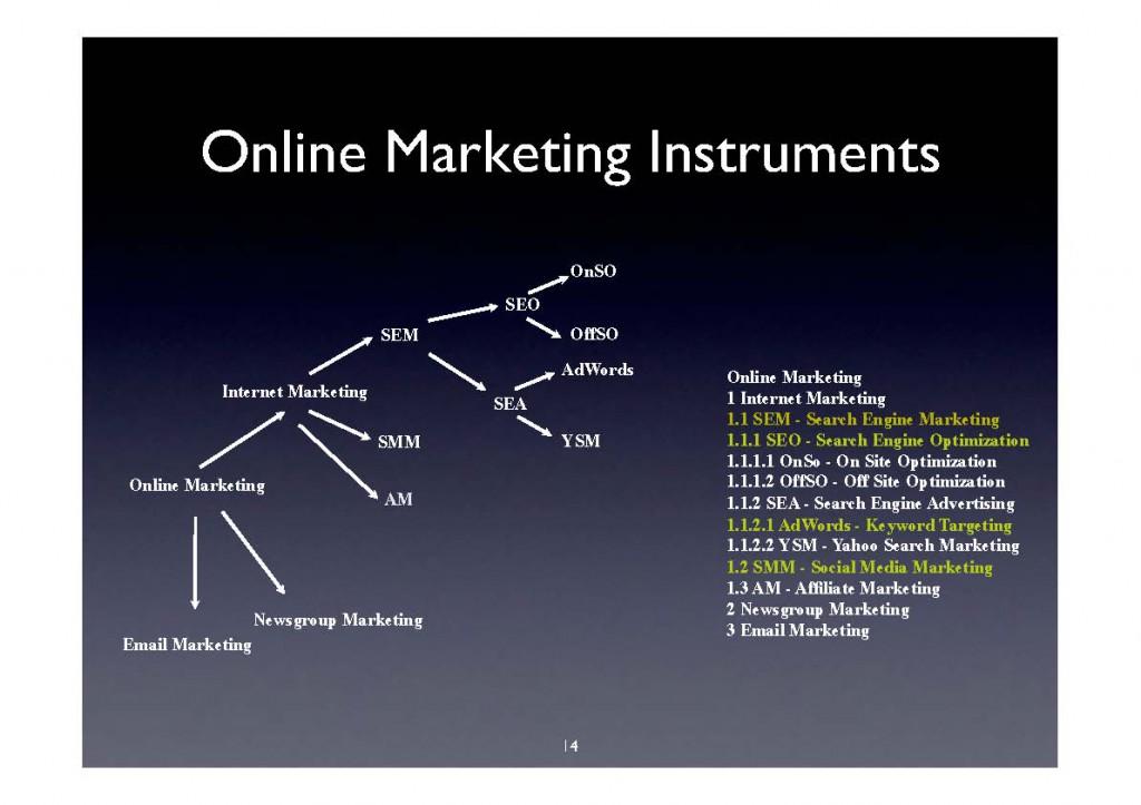 OnlineMarketingInstruments