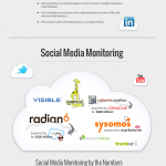 cmo-social-cloud-infographic