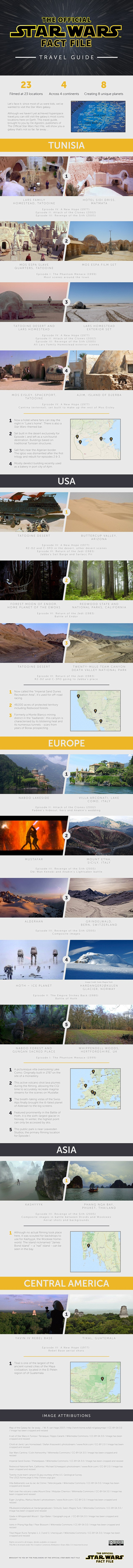 Star Trek Travel Guide